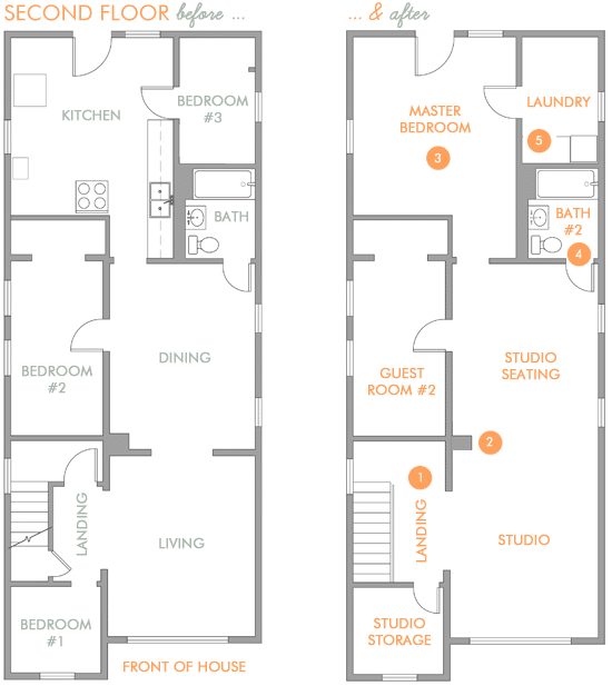 Amazing Below see the floor plan before on the left vs our plans on the right